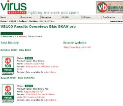 Kết quả bài kiểm định phần mềm diệt virus Bkav pro trên website Virus Bulletin.