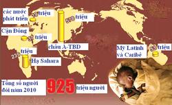 Sơ đồ các khu vực có người đói năm 2010.