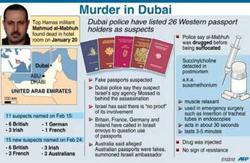 Cảnh sát Dubai đã phát hiện 26 hộ chiếu châu Âu bị làm giả (trong đó có 12 hộ chiếu của Anh) được sử dụng trong vụ ám sát thủ lĩnh Hamas).
