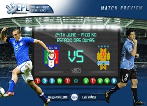 Liệu L. Suarez (phải) có khoan thủng hàng phòng ngự Italia ?