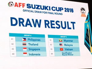 Kết quả bốc thăm AFF Suzuki cup 2016
